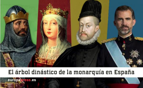 El Presidente de la HNME colabora en la edición del árbol dinástico de la monarquía en España