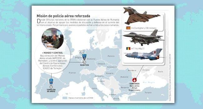 Por primera vez, cazas españoles colaboran con la Fuerza Aérea rumana en la misión de Policía Aérea de la OTAN en  el sureste de Europa